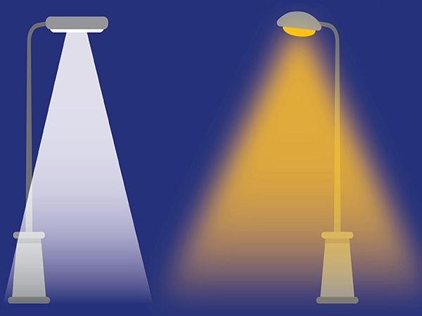 The Solar LED Street Light VS The Traditional High-Pressure Sodium Lamp Street Lamp