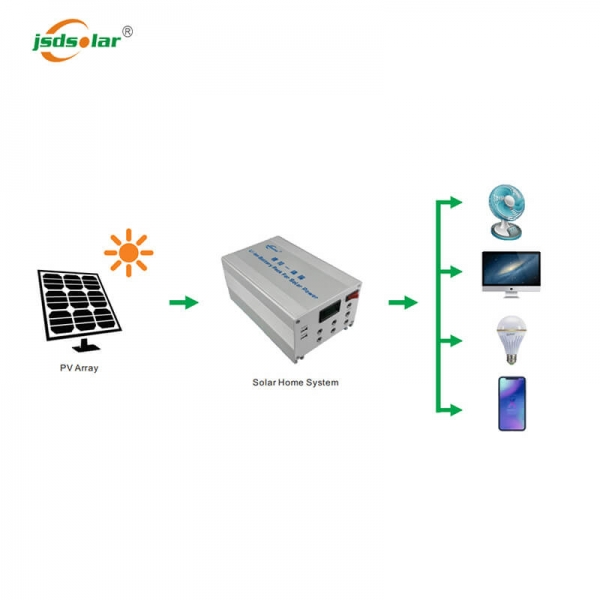 Obtain Portable Solar System Batteries Price For Home